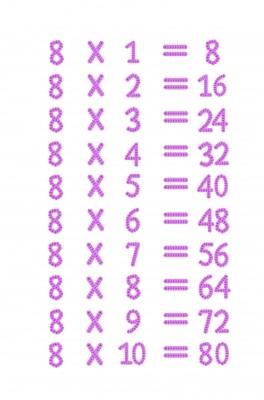 Math tutoring Delaware, best math tutors Delaware